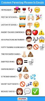 Common Parenting Phrases In Emojis Funny Emoji Texts