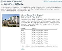 Wyndham Points Chart 2016 Wyndham Another Hotel Program Devaluation Milevalue
