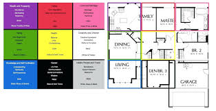 office feng shui tips. Surprising Office Space Room Feng Shui Tips: Full Size Tips H