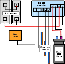 shurflo 9300 diagram working of solar water pump with well level Transmitter Block Diagram at Level Transmitter Wiring Diagram