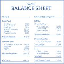 Sample Balance Sheet Image