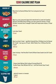 Calorie Diet Chart 1200 Calorie Diet Plan In 2019 1200 Calorie Diet Plan