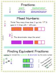 Equivalent Fractions Anchor Chart 4th Grade Fractions Anchor Chart