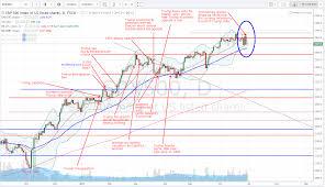 Investing into Stocks - Hello Suckers! - Part 10