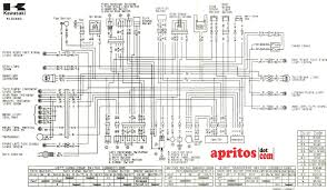 2000 zx9r wiring diagram 2000 image wiring diagram kawasaki ninja 900 wiring diagram wiring diagram and schematic on 2000 zx9r wiring diagram