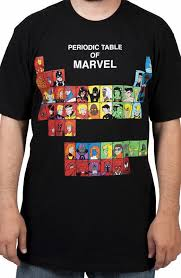 """Saw a T-shirt with """"Ad"""" in a periodic table square for Adamantium ..."""