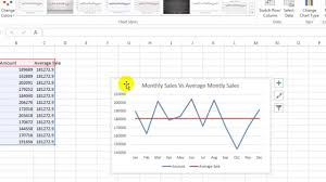 Month To Month Comparison Excel Chart Excel Lesson 20 Comparison Chart To Compare Monthly Sale Vs Average Monthly Sale