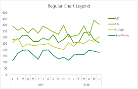 Excel Chart Label Data Points Dynamically Label Excel Chart Series Lines My Online