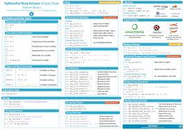 python regex cheat sheet python for data science a cheat sheet for beginners article