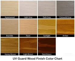 Interior Wood Stain Color Chart Uv Guard Wood Finish In 2019 Interior Wood Stain Colors