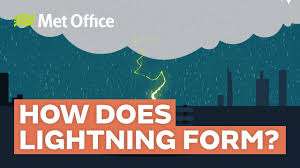 How Is Lighting Formed How Does Lightning Form