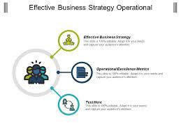 Operational Excellence Example Effective Business Strategy Operational Excellence Metrics