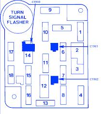 84 ford fuse diagram wiring info \u2022 2000 mustang gt fuse panel diagram ford bronco 1984 fuse box block circuit breaker diagram carfusebox rh carfusebox com 2000 ford explorer fuse box layout ford fuse box