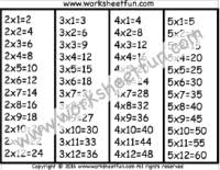 15s Multiplication Chart Times Table 2 Times Table Free Printable Worksheets