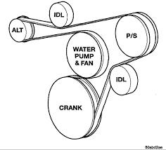 need routing diagram for serpertine belt 1998 jeep wrangler full size image