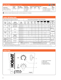 120 hobart welder wiring diagram wiring diagram basic hobart welder wiring diagram wiring diagram basichobart handler 120 wiring diagram wiring diagramhobart welder wiring diagram