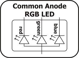 rgb led arduino 101 oscar liang rgb led tutorial