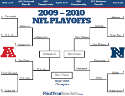 Nfl Playoff Bracket 2018 Chart How Do The Nfl Playoffs Work