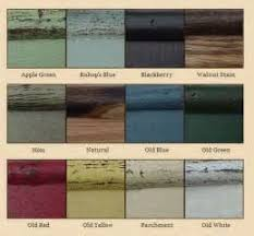 rustic paint colorsRustic Bathroom Decorations And Paint  TSC
