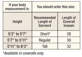Inseam Measurement Chart By Height Carhartt Mens Fr Bib Overall Size Chart