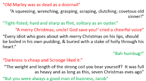 A Christmas Carol Quotes Extraordinary A Christmas Carol Plot And Quotations Miss Ryan's GCSE English