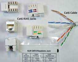 cat data wiring diagram cat wiring diagrams cat6 rj45 jack cat6 ethernet cable cat data wiring diagram