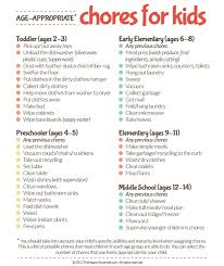 Simple Diy Chore Charts For Kids