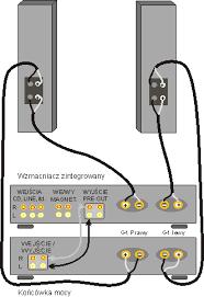 bi wiring speakers diagram related keywords suggestions bi bi amping diagram rinemako