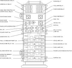 ranger 97 ranger fuel pump issue testing power on relay full size image