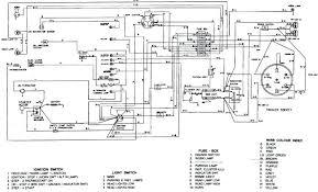 diagram of the heart simple 4 post ignition switch wiring software diagrama de flujo una empresa 4 post ignition switch wiring diagram 5 prong luxury wire what diagram of brain 4 post ignition switch wiring