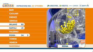 Estrazioni del Lotto in Diretta – Lotto Italia