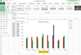 Chart Axes Legend Data Labels Trendline In Excel Tech Funda