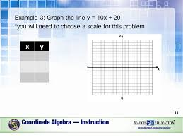 11 example 3 graph the line y 10x 20 you will need to choose a scale for this problem 11 xy