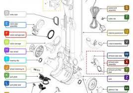 dyson dc14 parts diagram breathtaking dyson parts diagram photos best image wiring