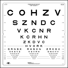 Reading Chart Optometry New Font Derived From Eye Charts Now Free To Download Core77