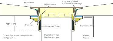 installing tub drain drain assemblies bathtub drain kit bathtub drain repair kit tub drain assembly repair of bathtub drain cant remove tub drain stopper