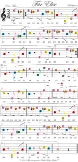 Waltz from sleeping beauty (beginners) (beginner version). Easy Beginning Violin Fiddle Sheet Music