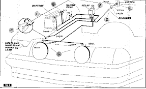 fog light relay wiring diagram wiring diagram and fuse box Wiring Diagram Of A Relay need wiring diagram for 1997 dodge caravan ignition switch further manual additionally 99 ford f250 fuel wiring diagram for a relay 120 volt relay