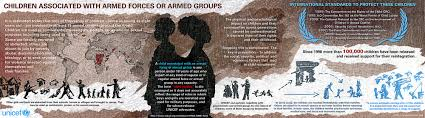 child recruitment by armed forces or armed groups child uncef infographic on childen associated armed forces or armed groups