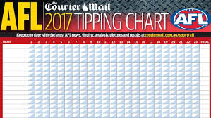 2018 Tipping Chart Australian Football League 2017 Tipping Chart Perthnow