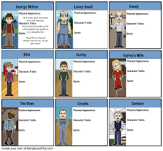 of mice and men steinbeck s of mice and men character map book follow george milton lennie small in john steinbeck s of mice and men summary lesson plans including plot diagram themes the of mice and men