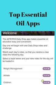 Top Essential Oil Apps Spectrum Of Wellness