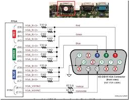 rca component cable wiring diagram wiring diagram simonand how to make a vga to component cable at Vga To Rca Wiring Diagram