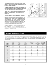 Weider Pro 4300 Exercise Chart Download Weider Pro 4300 Manual Ebook