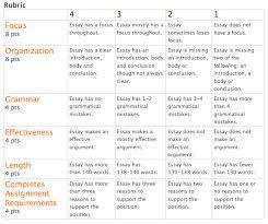 example argument essay checklist th grade argumentative essay writing checklist