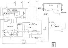 smeg oven wiring diagram smeg oven wiring diagram wiring diagrams Oven Control Diagram smeg oven wiring diagram with template pics 67812 linkinx com smeg oven wiring diagram medium size oven control diagram
