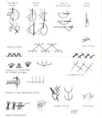 Embroidery Designs for Wool Applique- Wool Challenge - | Wool ... & Embroidery Designs for Wool Applique- Wool Challenge -. Crazy Quilt StitchesCrazy  ... Adamdwight.com