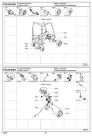 toyota pallet truck 8 series 8hbc30 8hbc40 8hbe30 8hbe40 toyota lpg forklift type 8fgcsu20 8fgcu15 8fgcu18 parts manual