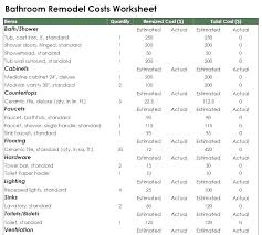 Kitchen Remodeling Prices Thecameraeyerpg Info
