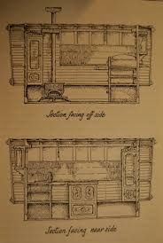Small Picture layout plans for a bow top gypsy wagon Google Search Caravans